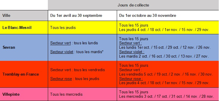 tableau_collecte_dechets_verts_ut_1_et_blanc-mesnil_3.jpg